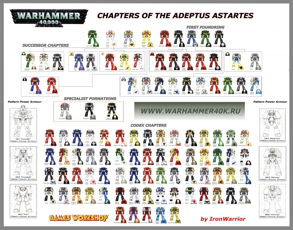 Space-Marine-Chapters